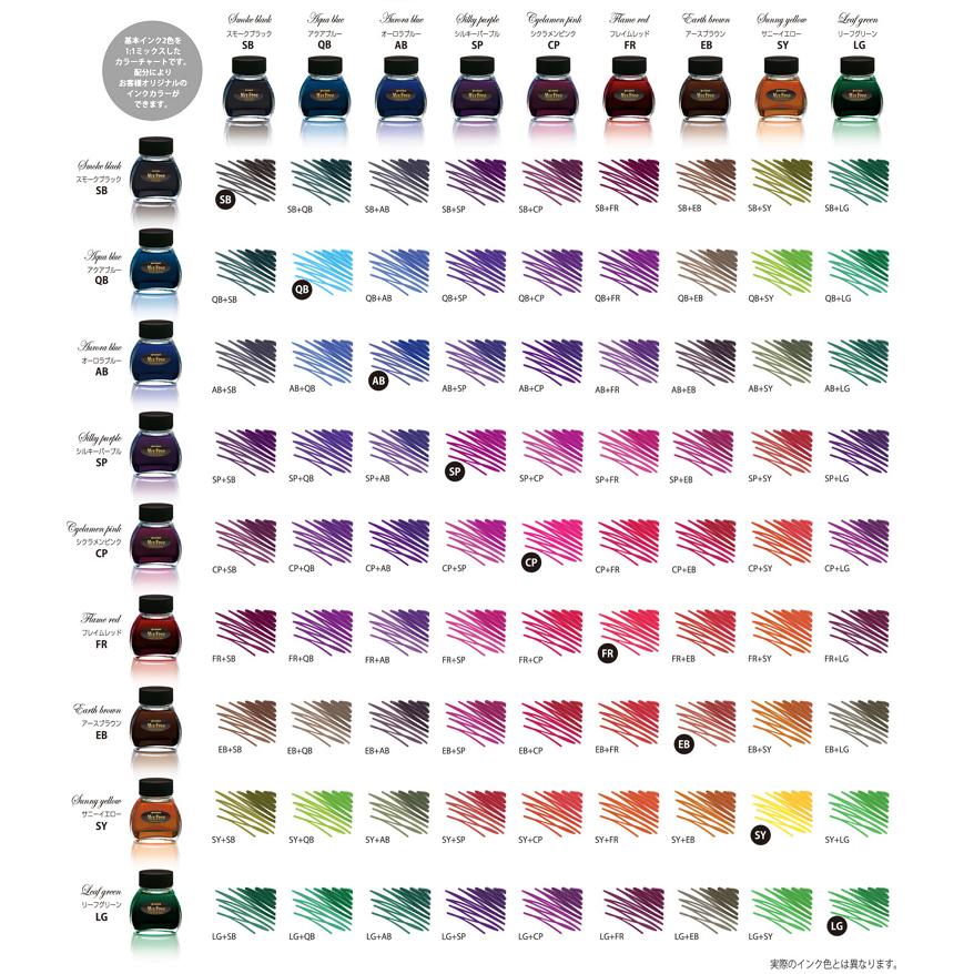 色別調合サンプル表